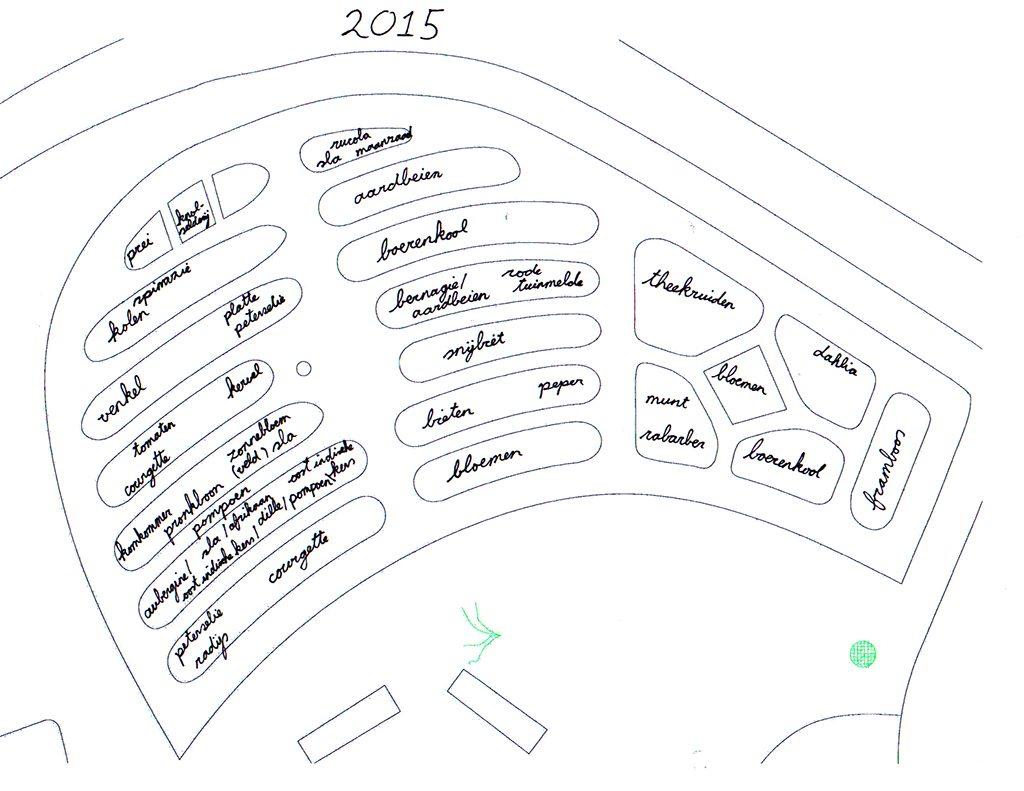 Teeltschema-2015